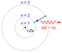 Laser funktion in addition 1628 in addition Atoms also File Bohr Atom PAR as well Auger Effekt. on bohrsches atommodell